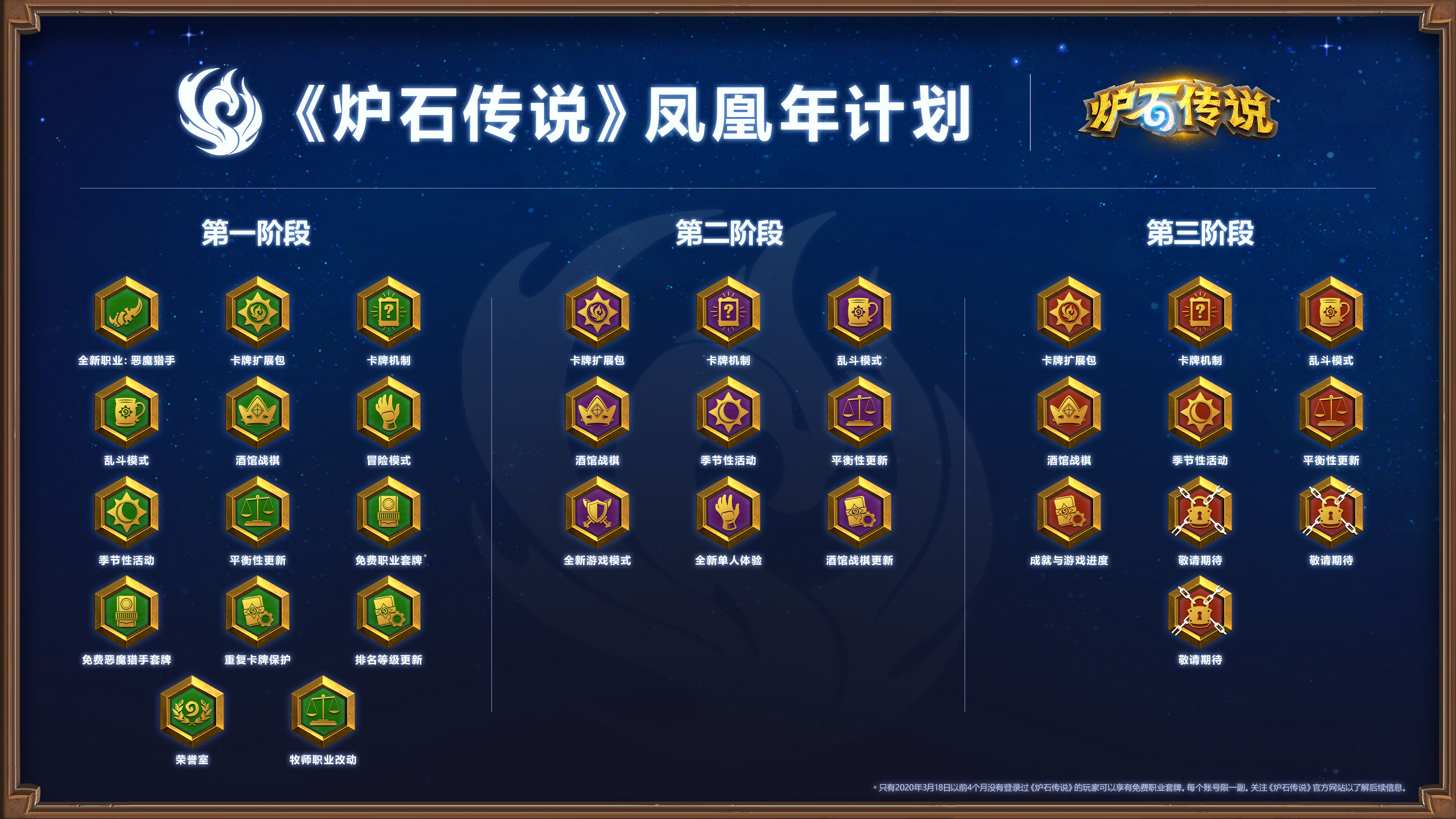 year of the phoenix phase 2 roadmap